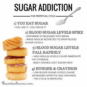 Dealing With The Challenges Of Sugar
